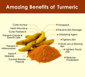 Health-Benefits-Of-Turmeric1