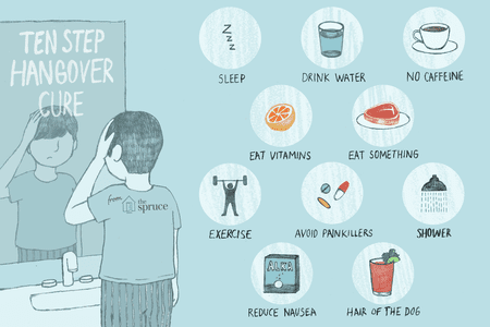 how-to-cure-a-hangover