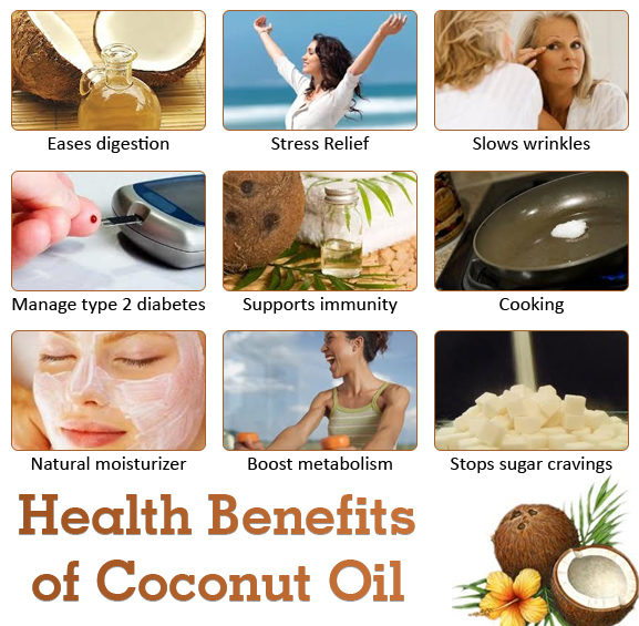 Health-Benefits-Of-Coconut-Oil-261124283156449