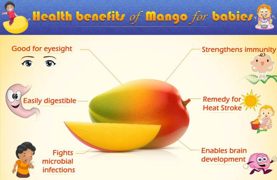 Cool-Health-Benefits-Of-Mango